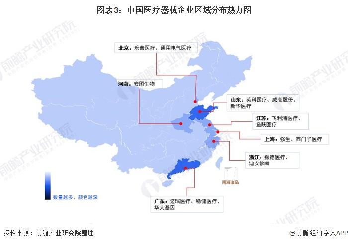 图表3:中国医疗器械企业区域分布热力图
