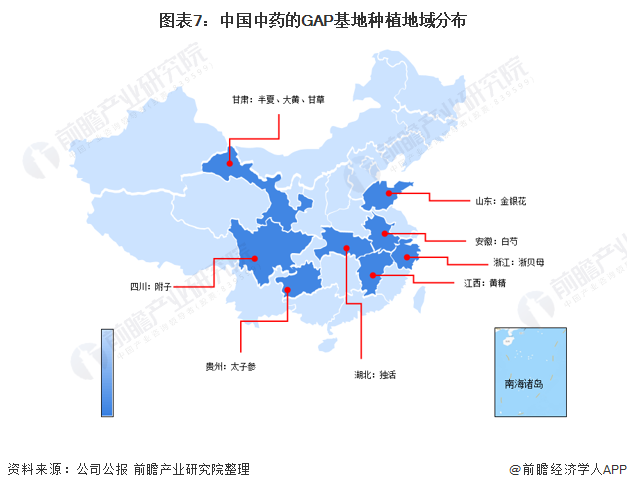 图表7:中国中药的GAP基地种植地域分布