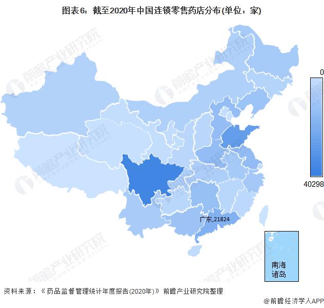 图表6:截至2020年中国连锁零售药店分布(单位:家)