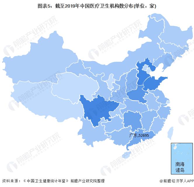 图表5:截至2019年中国医疗卫生机构数分布(单位:家)