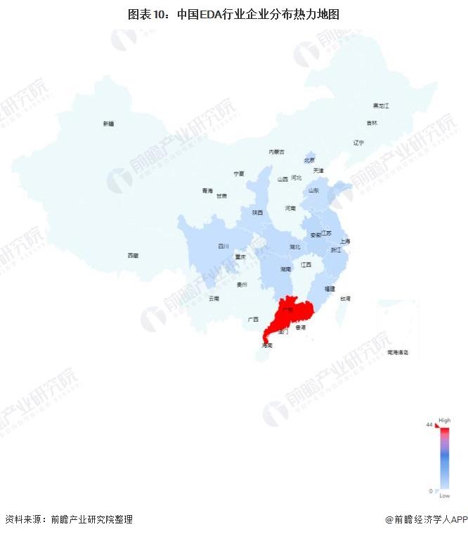图表10:中国EDA行业企业分布热力地图
