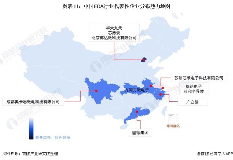 图表11:中国EDA行业代表性企业分布热力地图