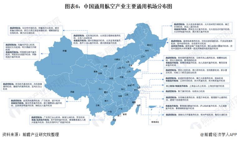 图表6:中国通用航空产业主要通用机场分布图