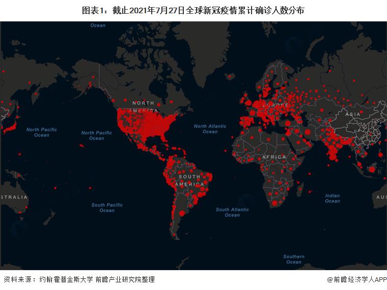 图表1:截止2021年7月27日全球新冠疫情累计确诊人数分布