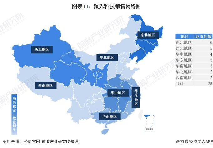 图表11:聚光科技销售网络图