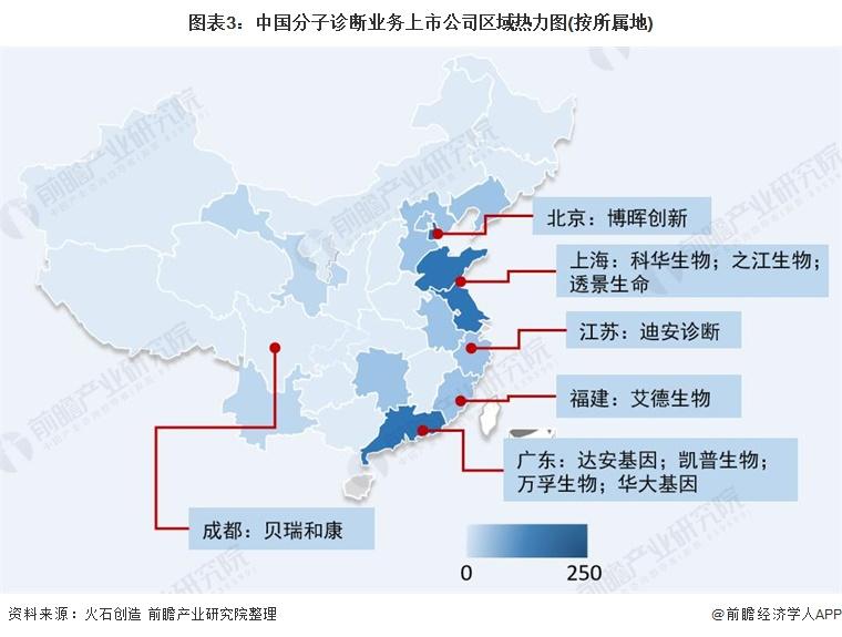 图表3:中国分子诊断业务上市公司区域热力图(按所属地)