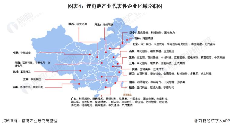 图表4:锂电池产业代表性企业区域分布图
