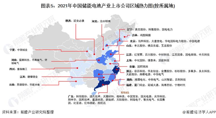 图表5:2021年中国储能电池产业上市公司区域热力图(按所属地)
