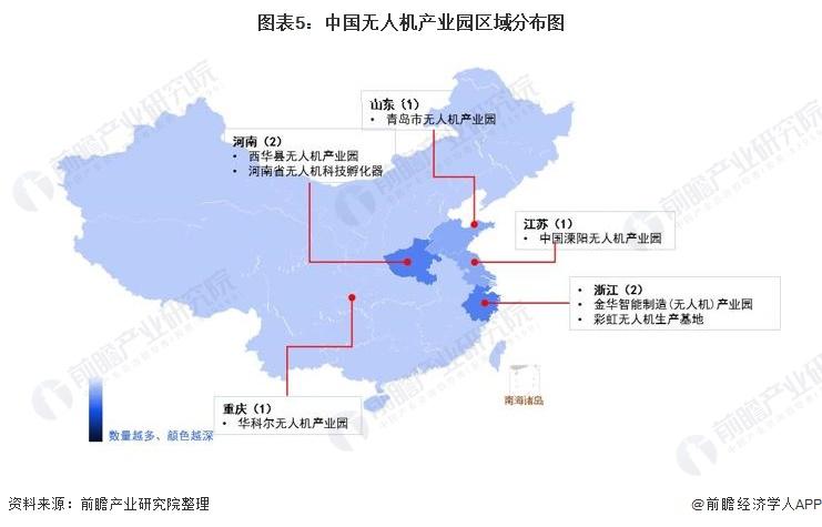 图表5:中国无人机产业园区域分布图