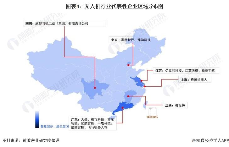 图表4:无人机行业代表性企业区域分布图