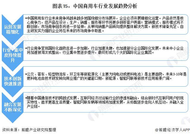 图表15:中国商用车行业发展趋势分析