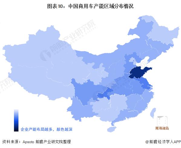 图表10:中国商用车产能区域分布情况