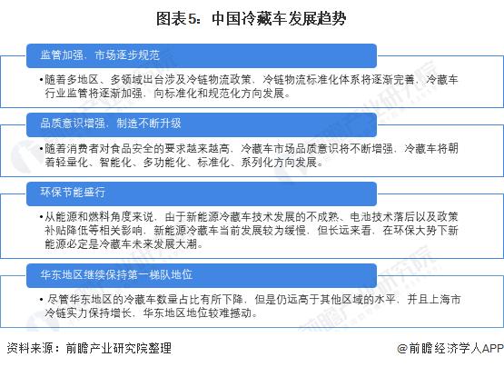 图表5:中国冷藏车发展趋势