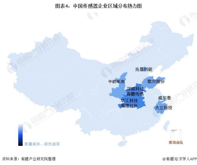 图表4:中国传感器企业区域分布热力图