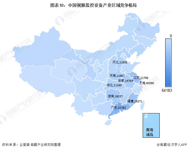 图表10:中国视频监控设备产业区域竞争格局
