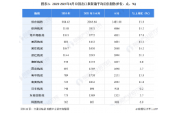 2021年中国集装箱海运价格一路飙升 原因何在?