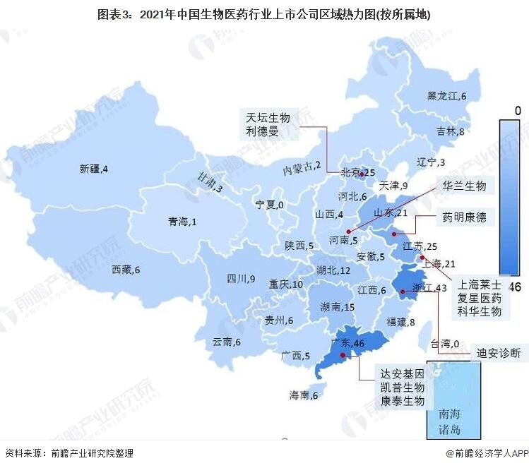 图表3:2021年中国生物医药行业上市公司区域热力图(按所属地)