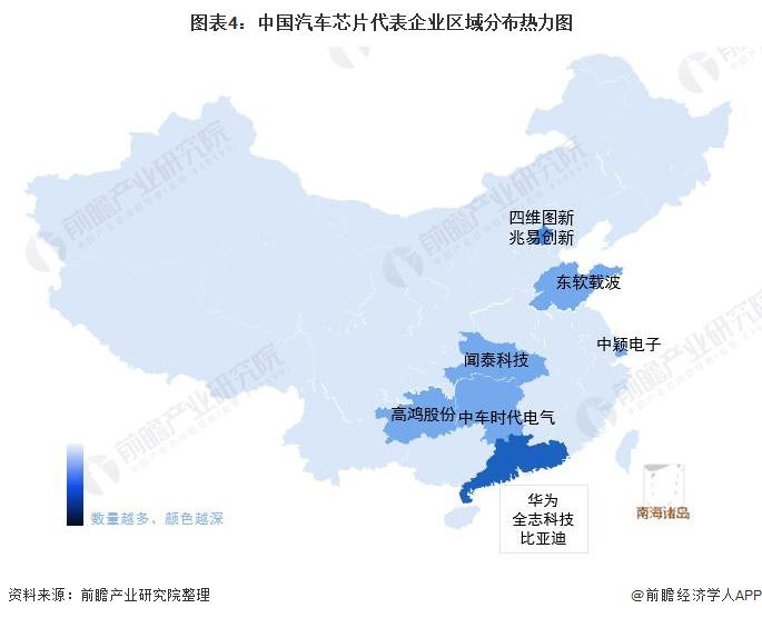 图表4:中国汽车芯片代表企业区域分布热力图