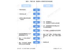 华胜天成VS优刻得:谁更胜一筹?