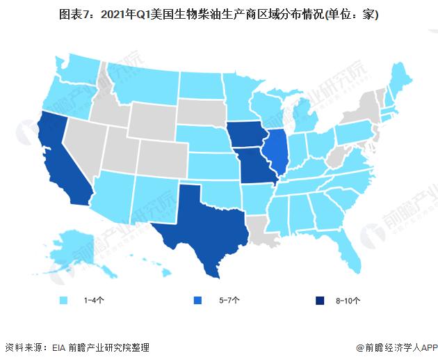 图表7:2021年Q1美国生物柴油生产商区域分布情况(单位:家)