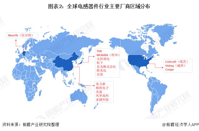 图表2:全球电感器件行业主要厂商区域分布