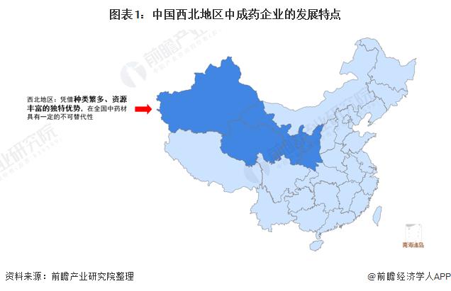 图表1:中国西北地区中成药企业的发展特点