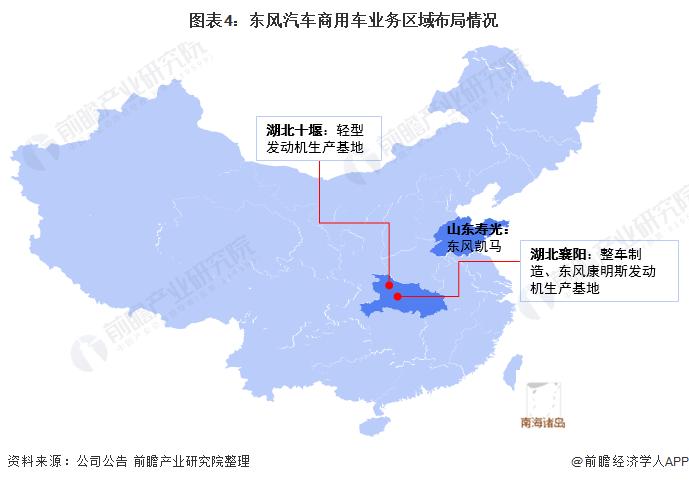 图表4:东风汽车商用车业务区域布局情况
