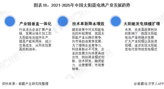 图表18:2021-2025年中国太阳能电池产业发展趋势