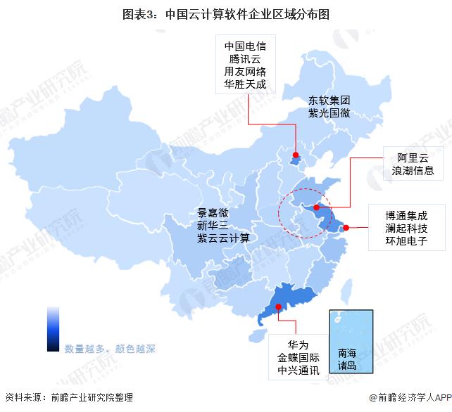 图表3:中国云计算软件企业区域分布图