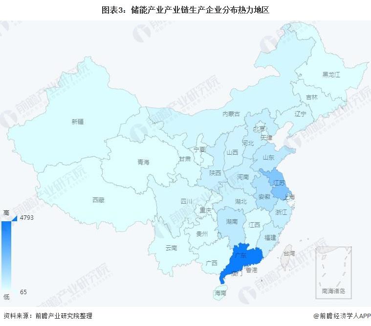 图表3:储能产业产业链生产企业分布热力地区