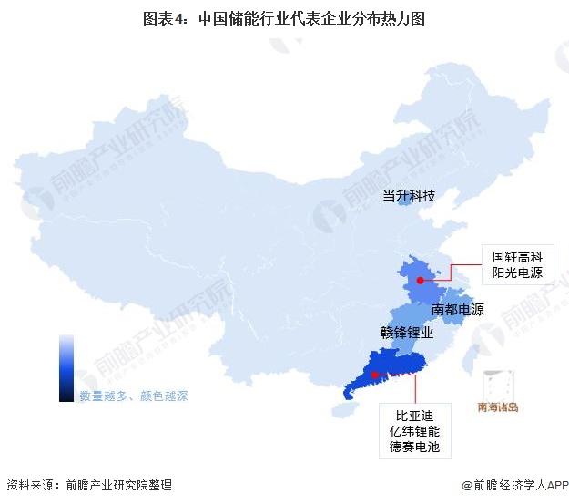 图表4:中国储能行业代表企业分布热力图