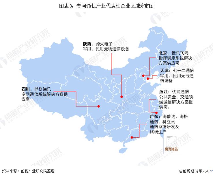 图表3:专网通信产业代表性企业区域分布图