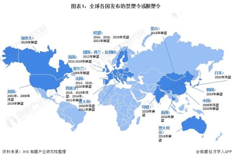 图表1:全球各国发布的禁塑令或限塑令