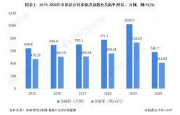 2021年中国传染病药物行业市场现状与发展前景分析