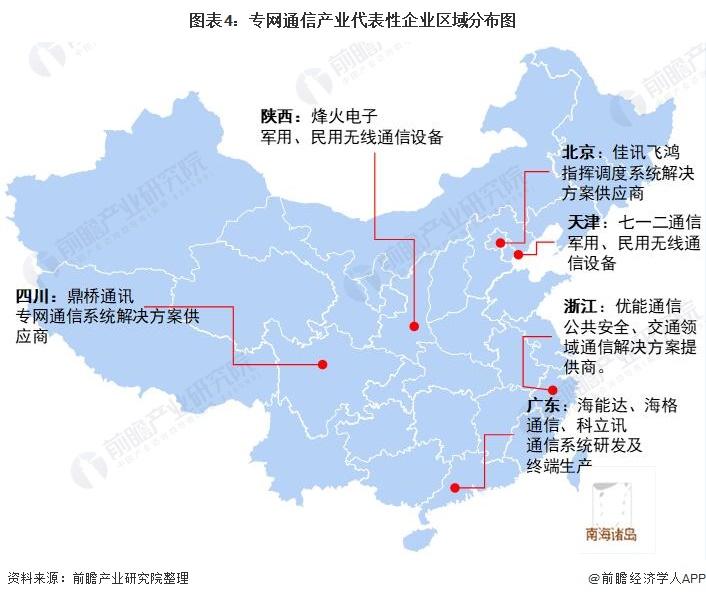 图表4:专网通信产业代表性企业区域分布图