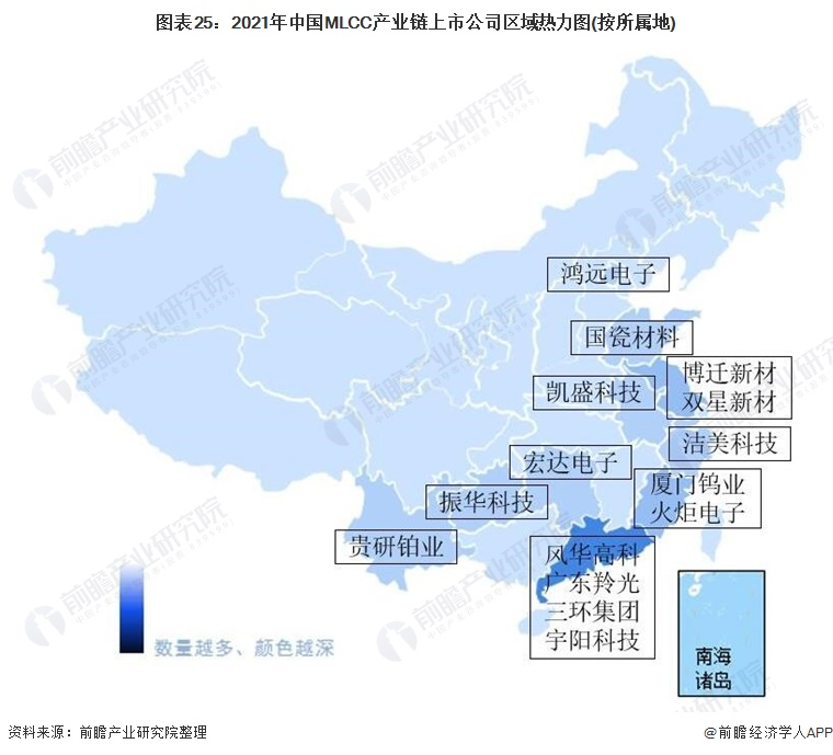 图表25:2021年中国MLCC产业链上市公司区域热力图(按所属地)