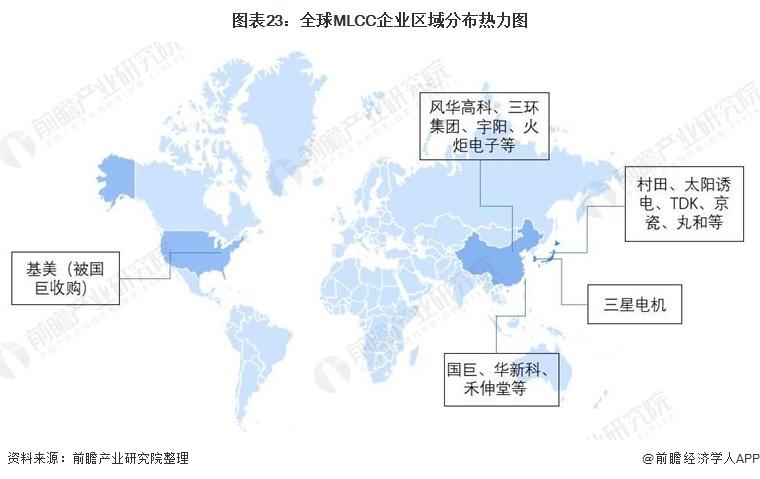 图表23:全球MLCC企业区域分布热力图