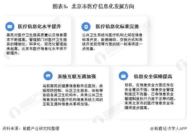 图表5:北京市医疗信息化发展方向