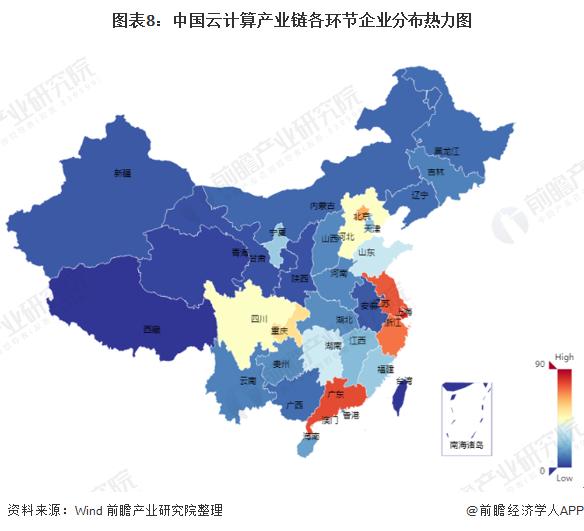 图表8:中国云计算产业链各环节企业分布热力图