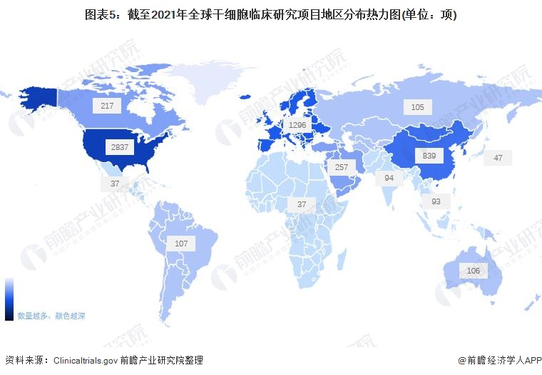 图表5:截至2021年全球干细胞临床研究项目地区分布热力图(单位:项)