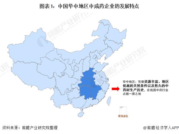 图表1:中国华中地区中成药企业的发展特点