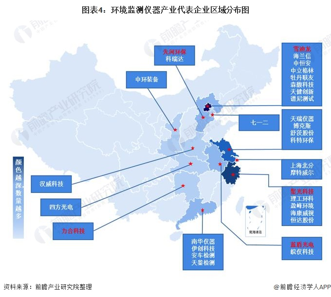 图表4:环境监测仪器产业代表企业区域分布图