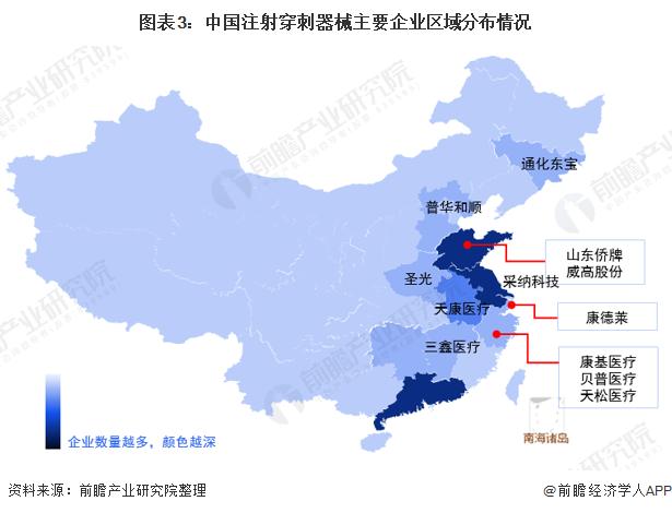 图表3:中国注射穿刺器械主要企业区域分布情况