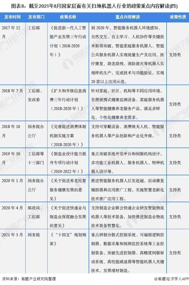 图表8:截至2021年8月国家层面有关扫地机器人行业的政策重点内容解读(四)