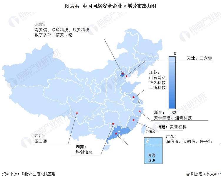 图表4:中国网络安全企业区域分布热力图