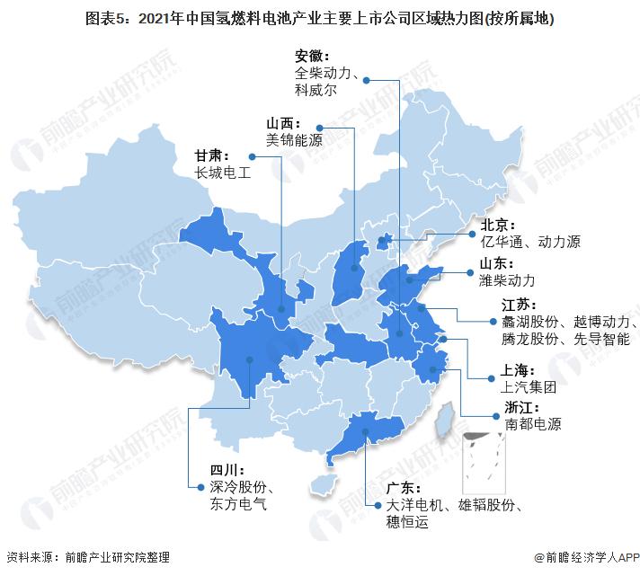 图表5:2021年中国氢燃料电池产业主要上市公司区域热力图(按所属地)
