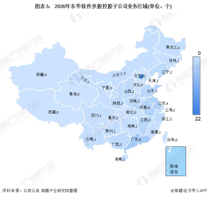 图表3: 2020年东华软件参股控股子公司业务区域(单位:个)