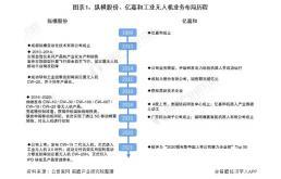 2021年中国工业无人机行业龙头企业对比:纵横股份VS亿嘉和