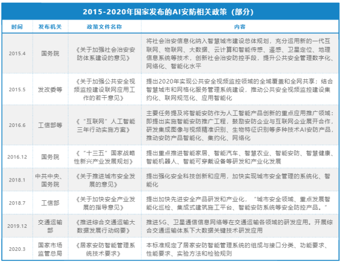新知达人, 北京安博会暂停举办后  对当下安防行业的一些思考