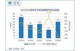 中国学生平板电脑市场分析报告来了!